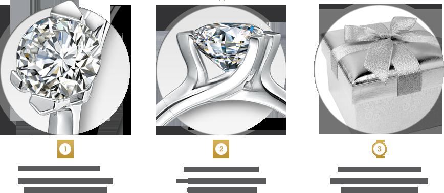 Design Your Own Rings La Vivion
